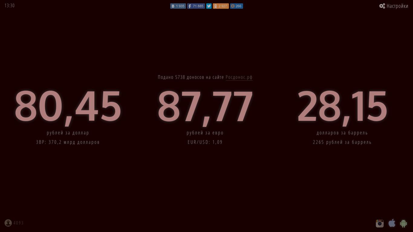 США проведут обучение 780 украинских военных, - Нацгвардия - Цензор.НЕТ 3853