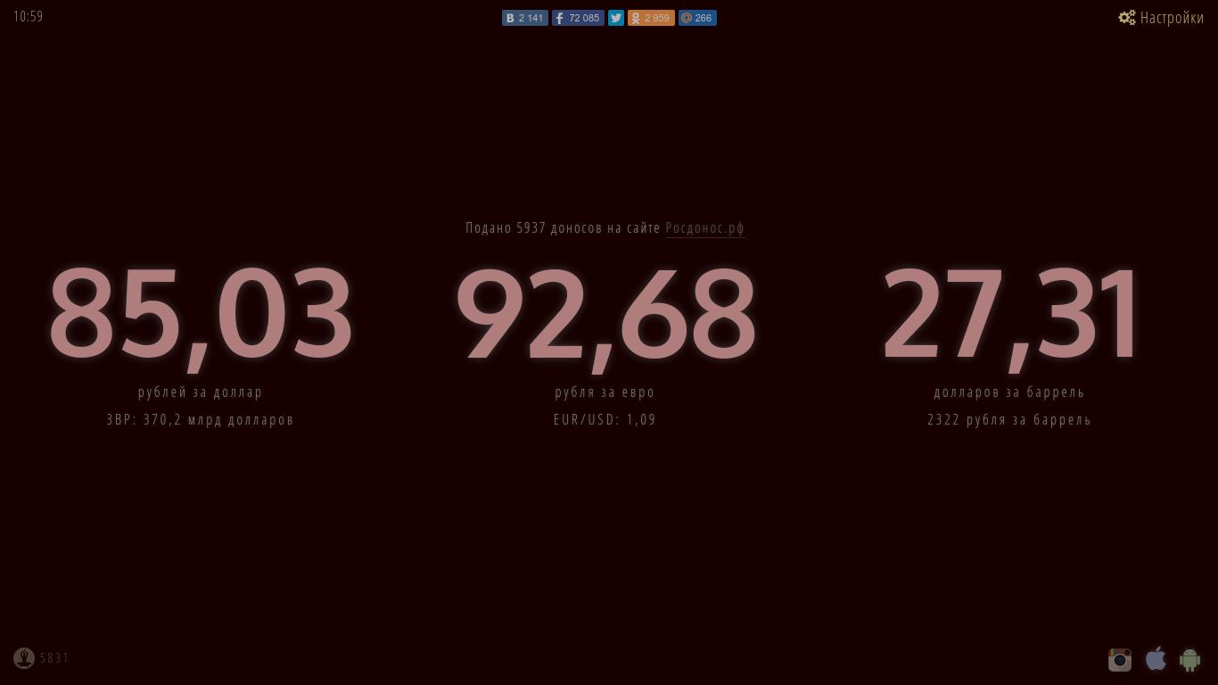 """МИД Польши о заявлении премьер-министра Шидло про """"миллион беженцев из Украины"""": Это дебаты, а не научный семинар - Цензор.НЕТ 4857"""