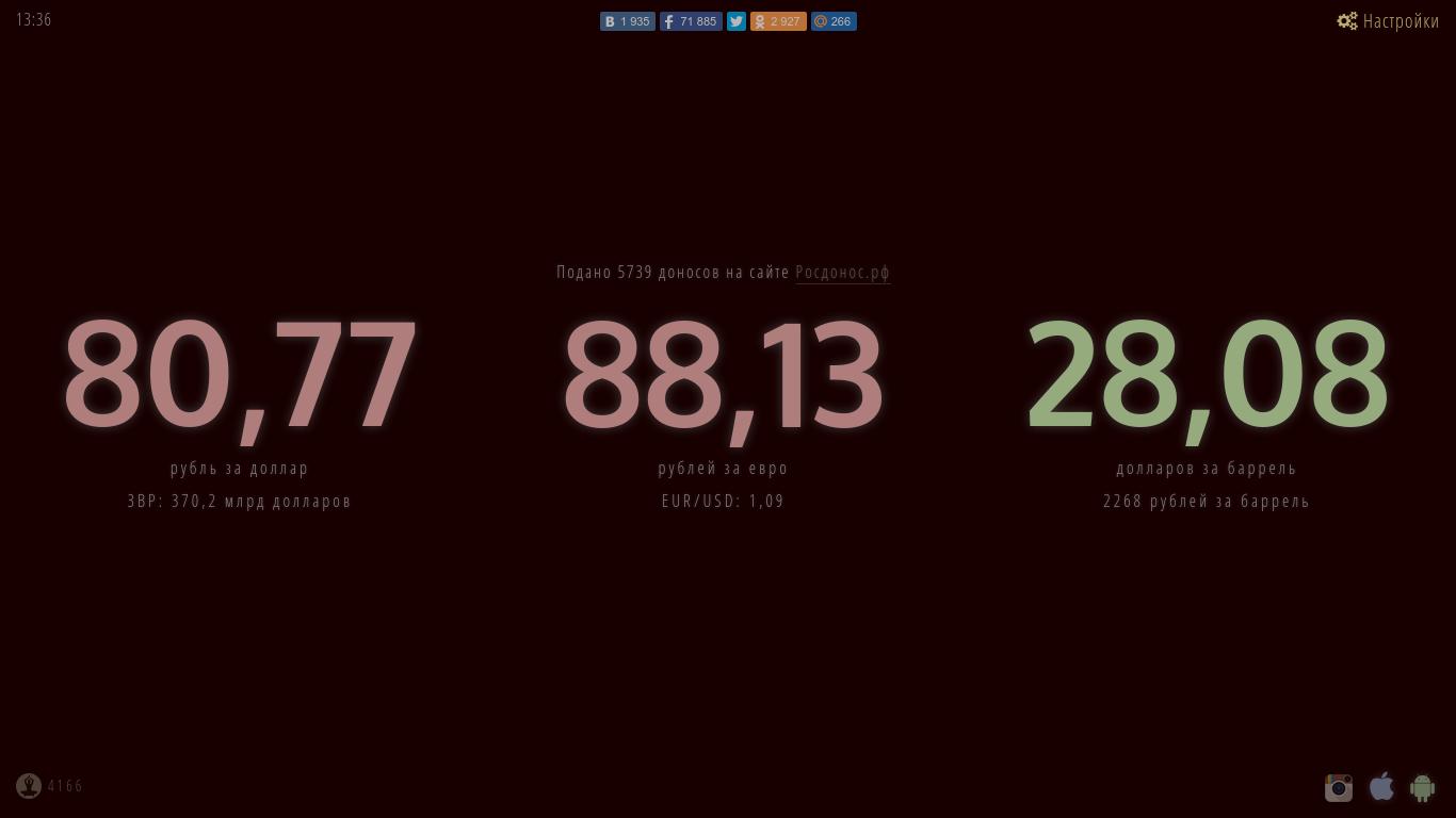 США проведут обучение 780 украинских военных, - Нацгвардия - Цензор.НЕТ 7467